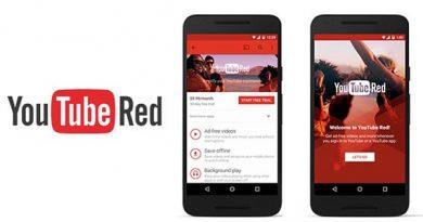 Công cụ YouTube Red được phát triển bởi YouTube cho phép ngăn chặn quảng cáo