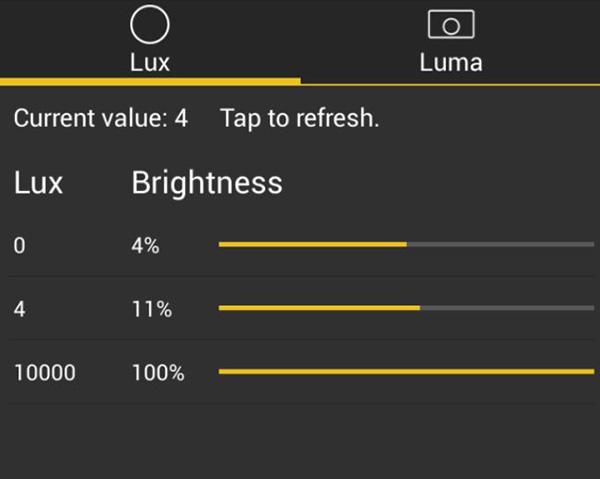Các ứng dụng hỗ trợ kiểm soát độ sáng màn hình Android